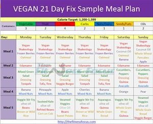 Keto Diet Meal Plan For Bodybuilders