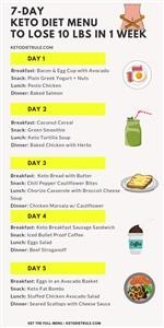 Keto Diet Menu For A Month